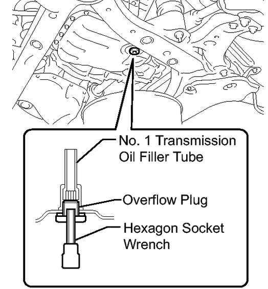 2000 Isuzu Trooper Transmission Fluid Com