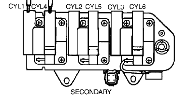 Santa Fe 2004 Engine Diagram