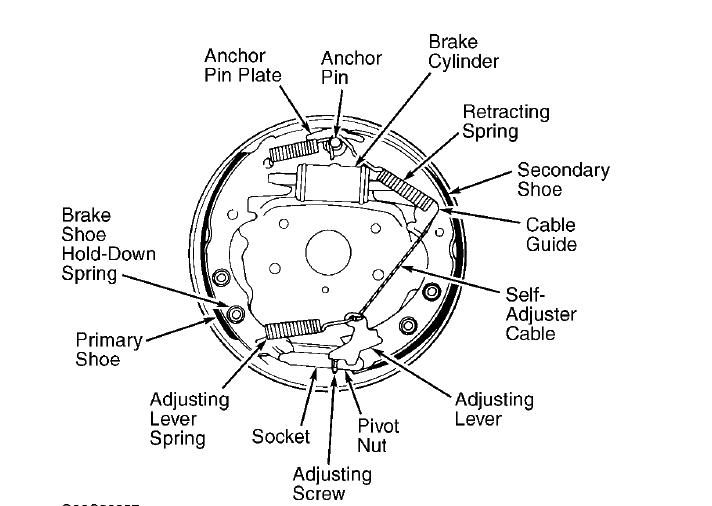 b1800 1995 ldv rear drum brakes to assemble mazda brake diagram hand brake diagram 1990 chevy silverado