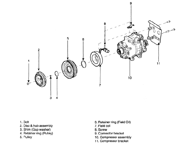how to find the gap for air conditioner clutch