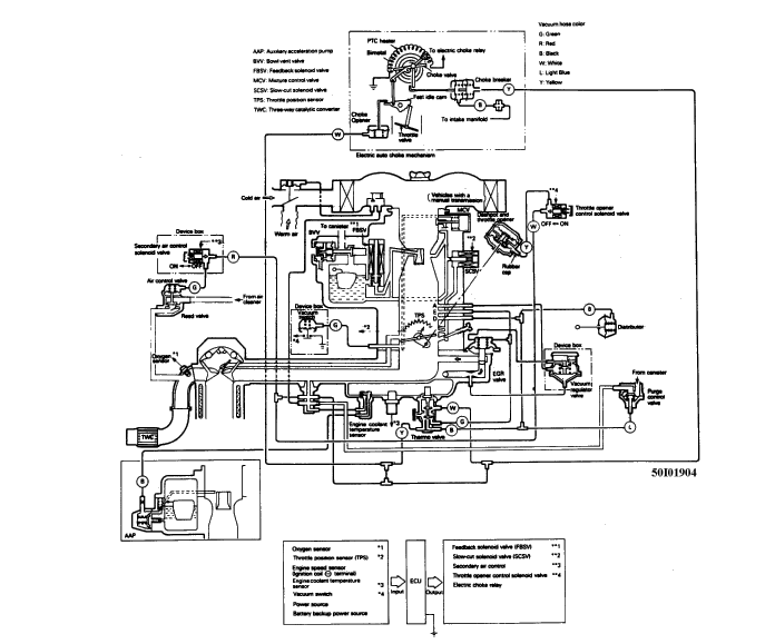 1987 mitsubishi mighty max engine diagram 1987 free engine image for user manual