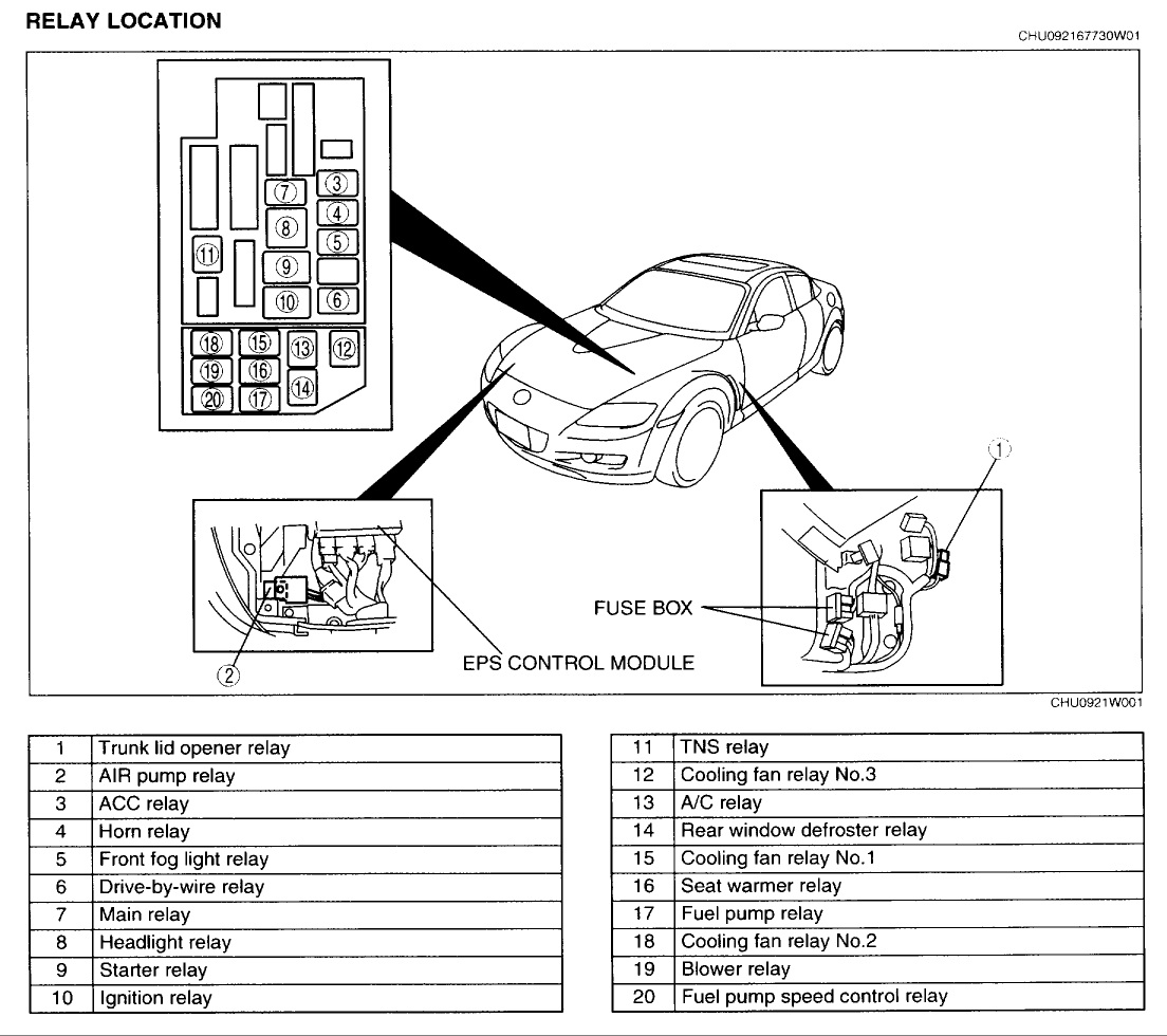 Mazda Rx 8 Fuse Diagram Great Installation Of Wiring Box On Rx8 Images Gallery
