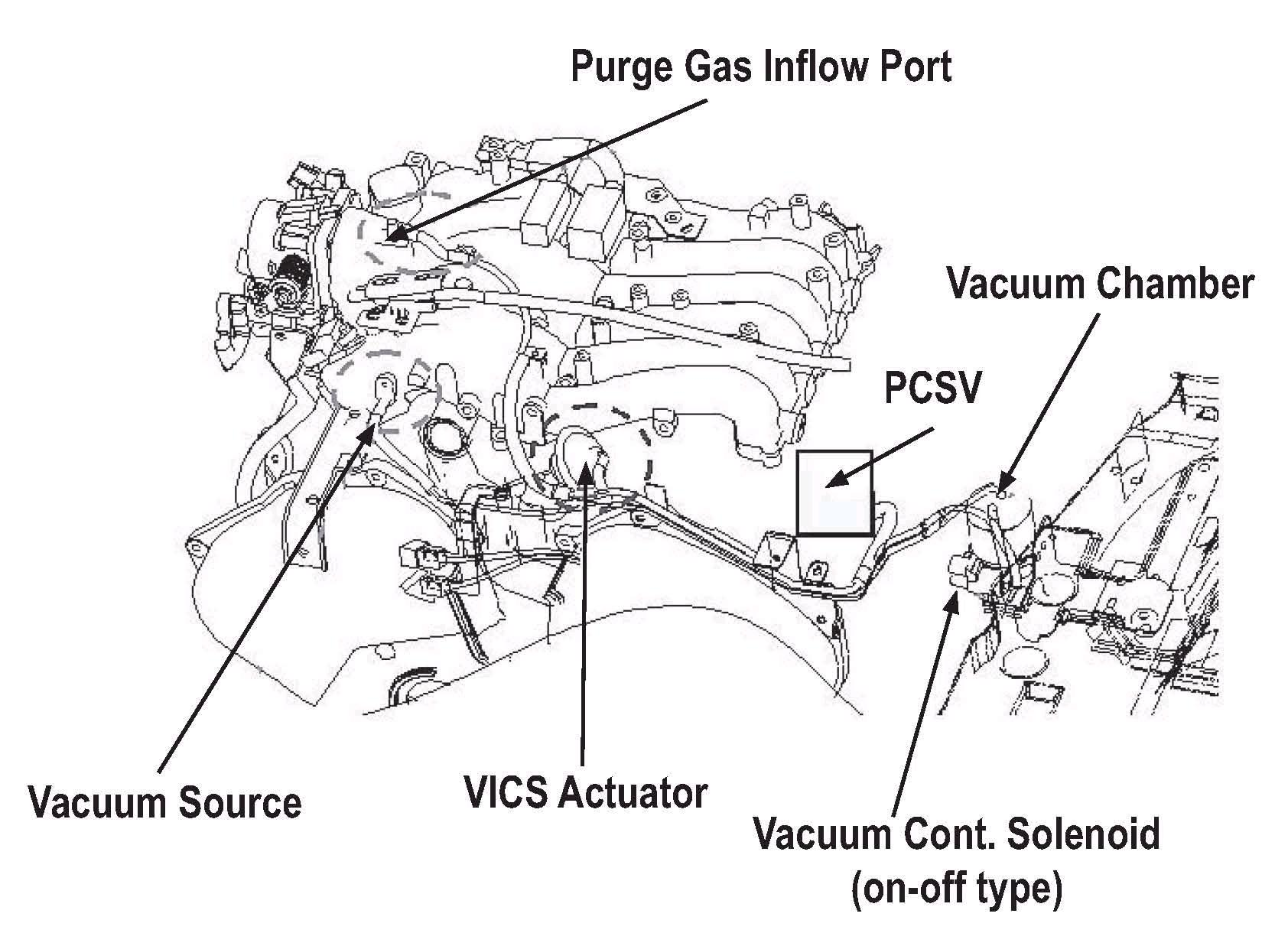 2005 kia sorento pcv valve location  2005  free engine