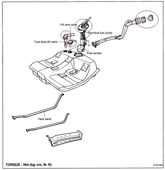 hyundai elantra size of gas tank autos post. Black Bedroom Furniture Sets. Home Design Ideas