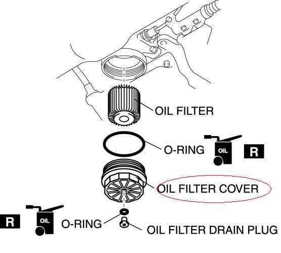 2008 mazda 3 engine diagram oil filter  mazda  auto wiring