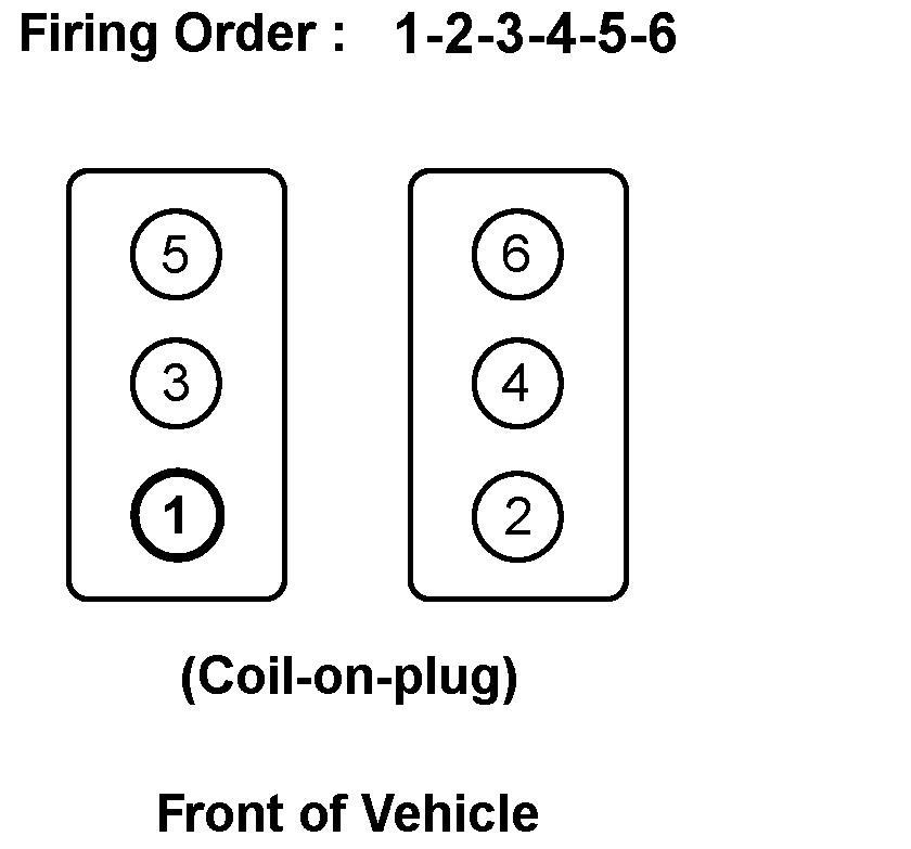 1986 nissan 200sx wiring diagram