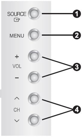Diagram of buttons on a Samsung Flat Panel TV