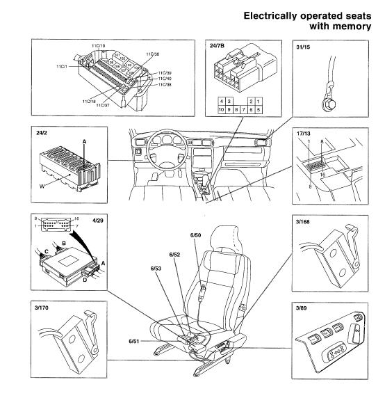 service manual  tilt schmatica manual seat in a 2008 volvo