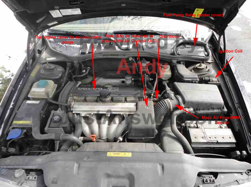 1998 volvo v70 engine diagram 1998 wiring diagrams online