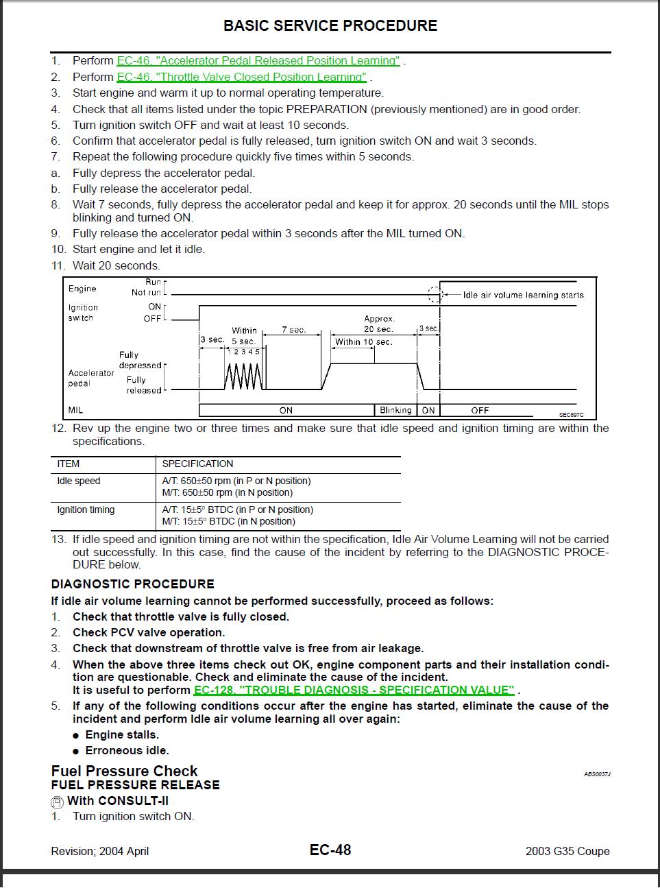 Infiniti Dealer Reading >> 2003 G35 Sedan has failed emissions due to high idle ...