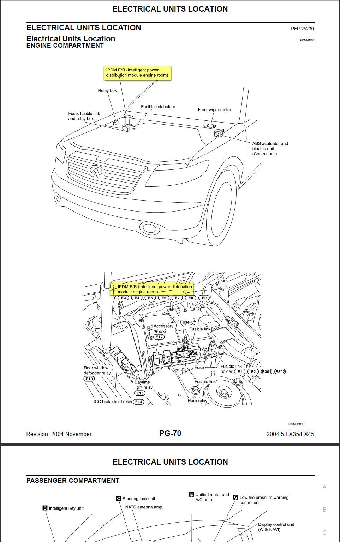 2011 infiniti qx56 fuse diagram infiniti qx56 fuse box