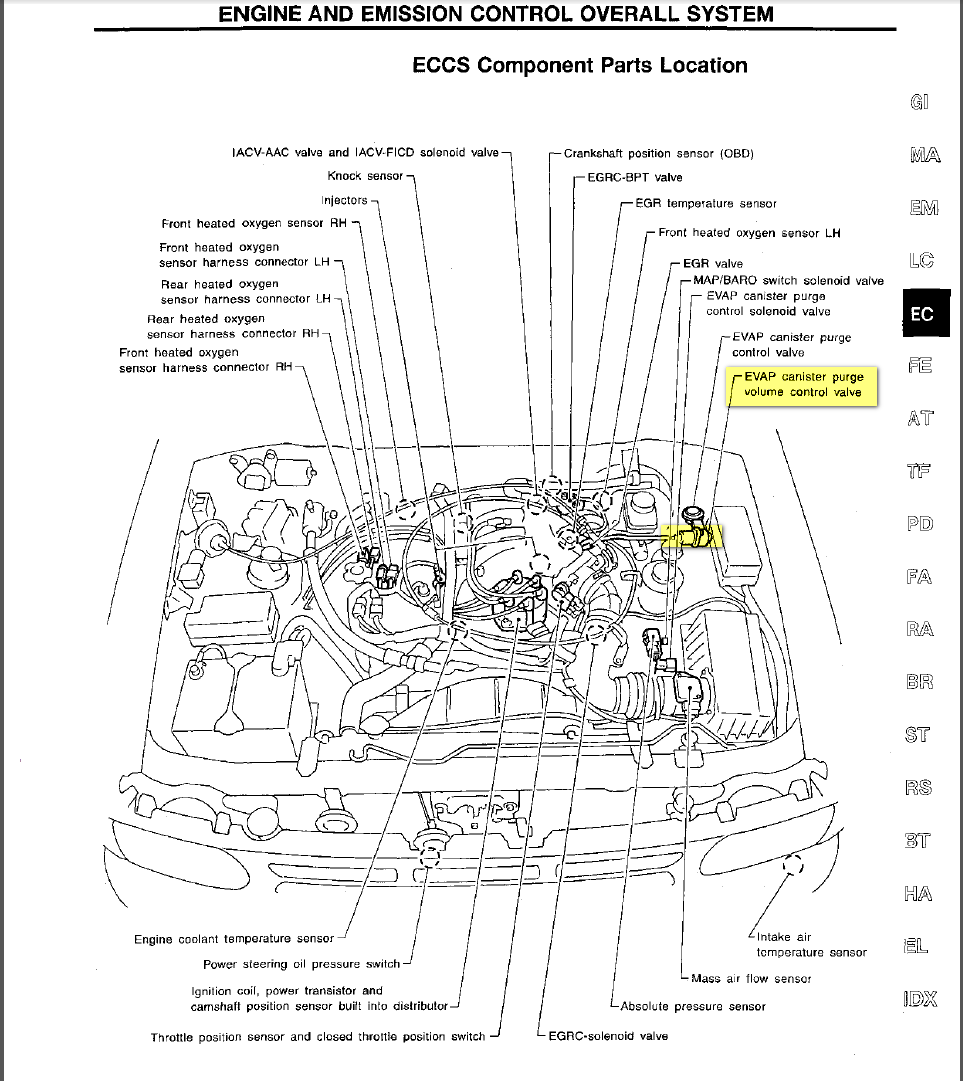 Wiring Diagram Index Of Graphics On 7 Way Trailer Plug Wire Diagram