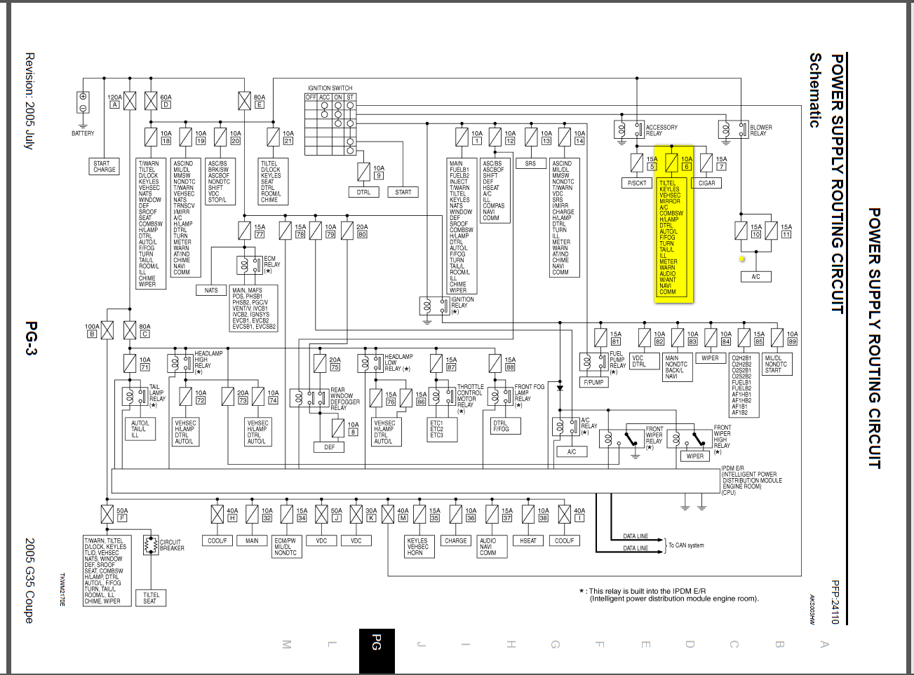 2008 G35 Fuse Box List Wiring Diagram Schematics Mini Cooper 2005 Infiniti Detailed Diagrams Durango