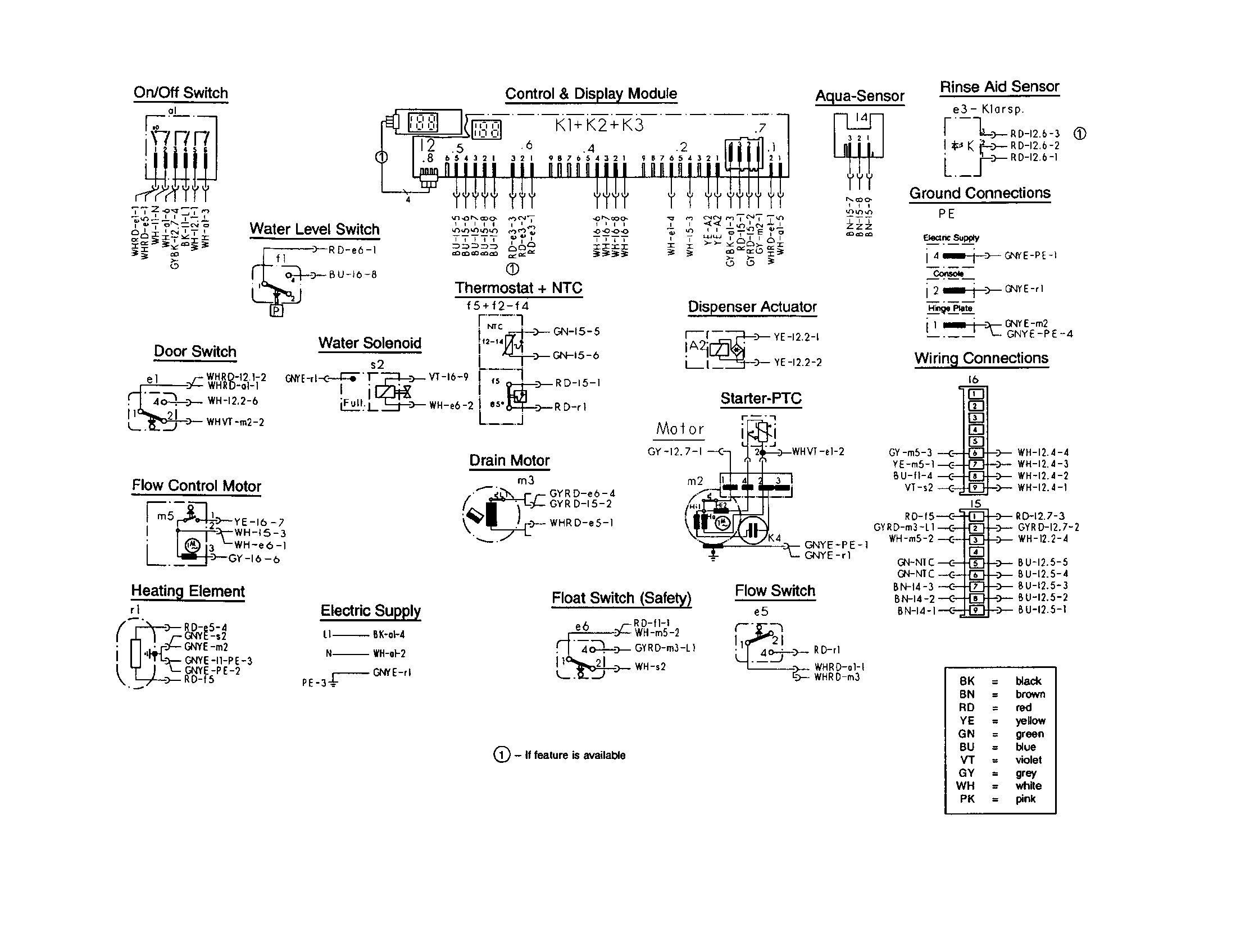 wiring diagram for frigidaire dishwasher the wiring diagram bosch dishwasher wiring diagram schematics and wiring diagrams wiring diagram