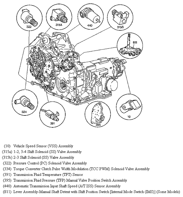 3 8 liter dodge engine diagram 2004 3 8 liter gm engine diagram i just purchased a 2004 chevy impala, 3.8 engine, with ...