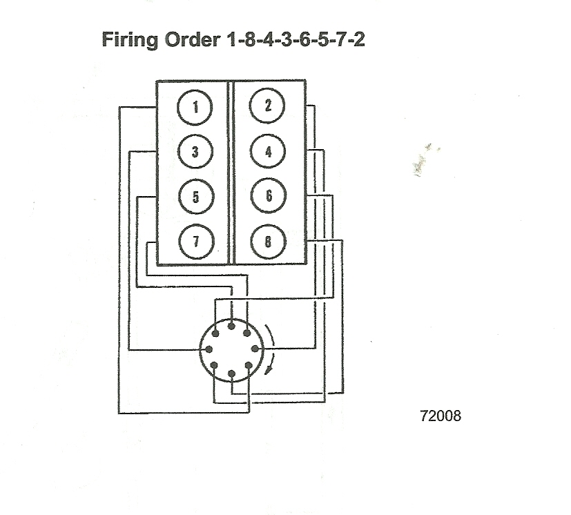 1998 bmw 528i starter wiring diagram  bmw  auto wiring diagram