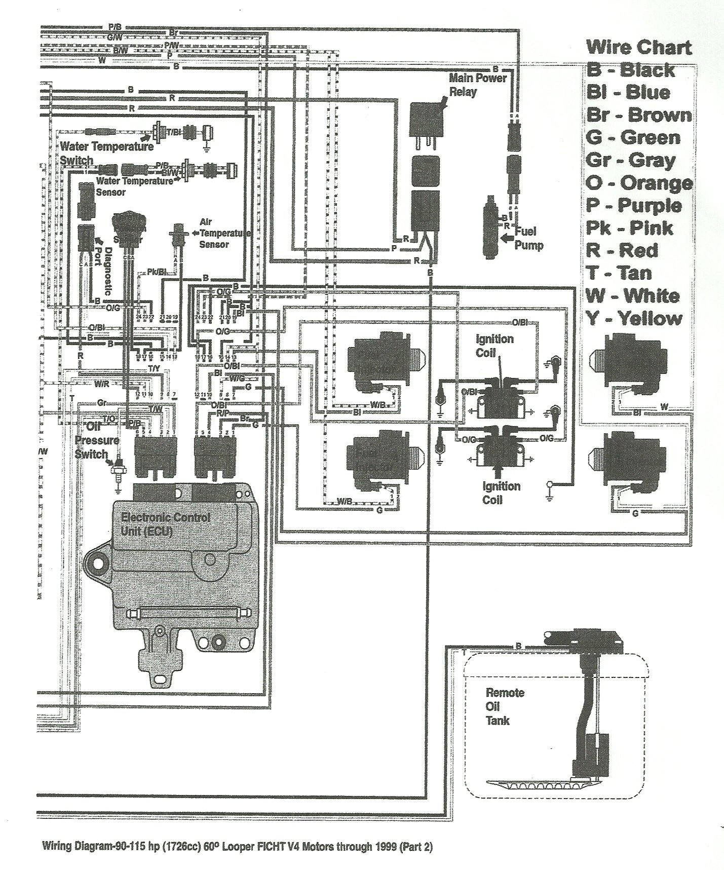 starcraft boat wiring diagram 1976 starcraft boat wiring diagram