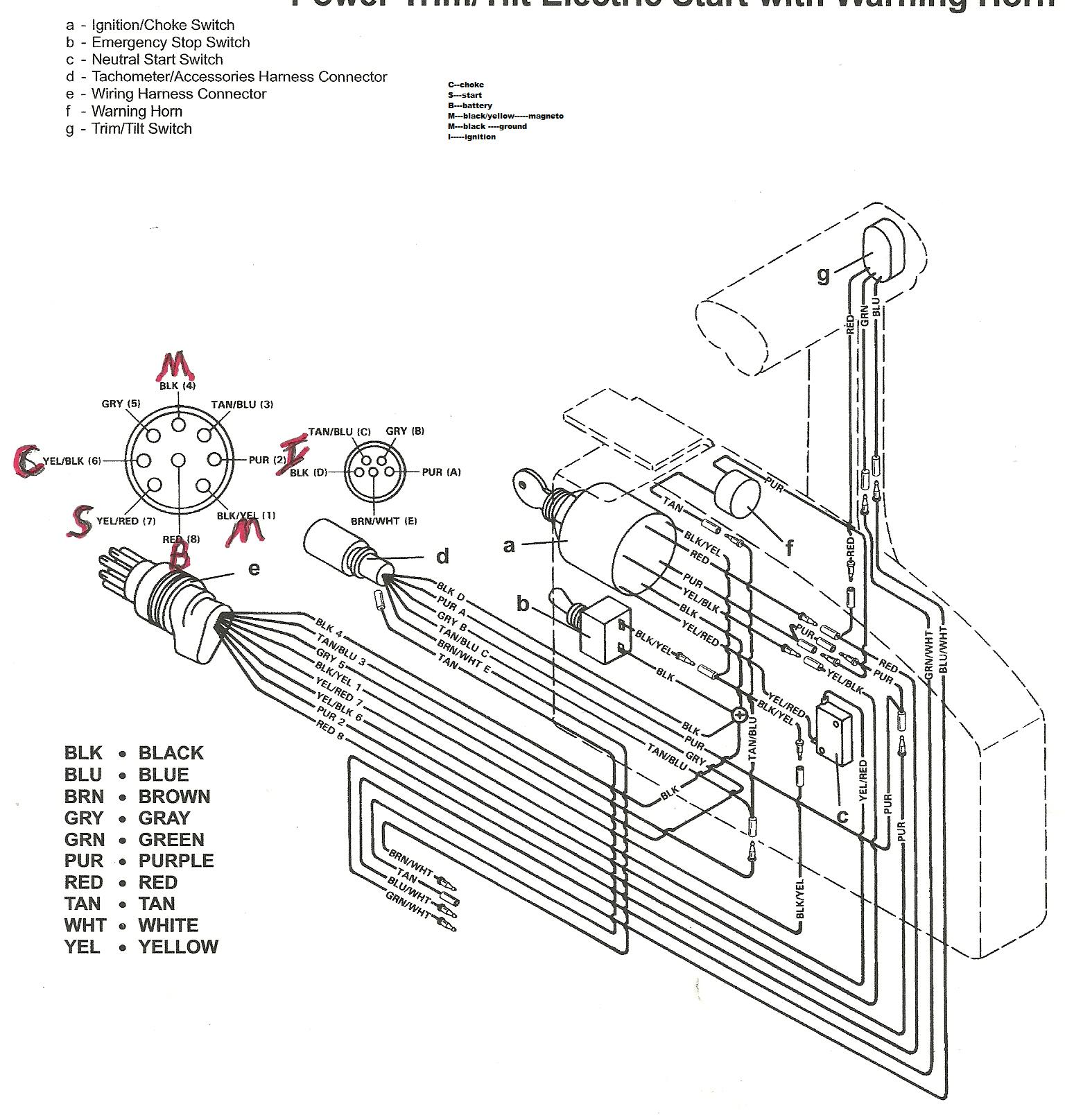 yamaha outboard motor wiring diagrams the wiring diagram motor wiring diagram 19 motor car wiring diagram wiring diagram