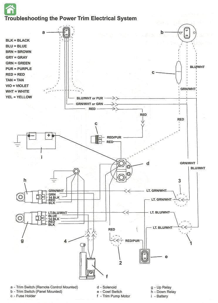 mander 3000 Classic 827270a41 A51 as well Watch also Volvo Penta 3 0 Starter Wiring Diagram together with Watch together with 7wrcy 1979 Mercury Marine Force 40 0e248886 The Power Trim. on mercruiser power trim wiring diagram