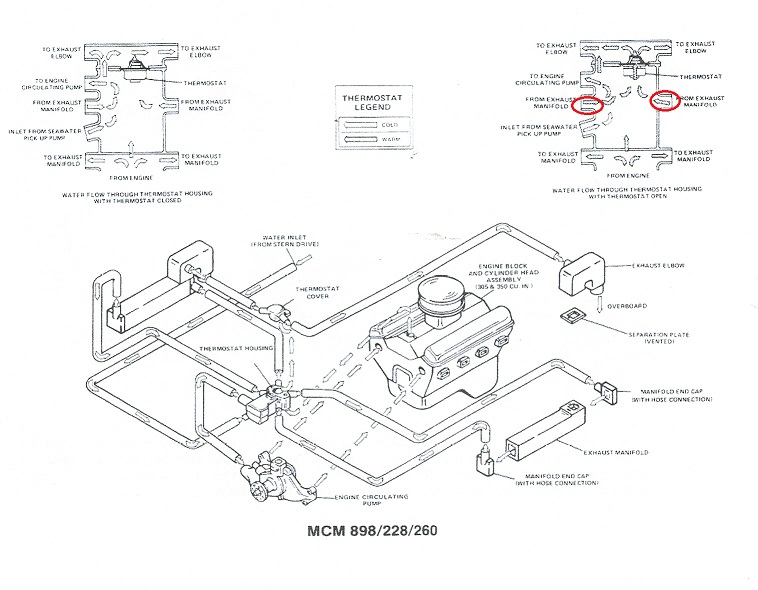 350 mercruiser cooling system schematic within diagram