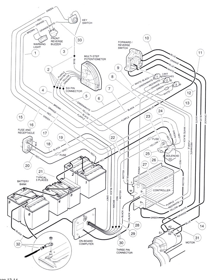 i am working on my club car golf cart,when you push the ... cushman hawk wiring diagram cushman cart wiring diagram