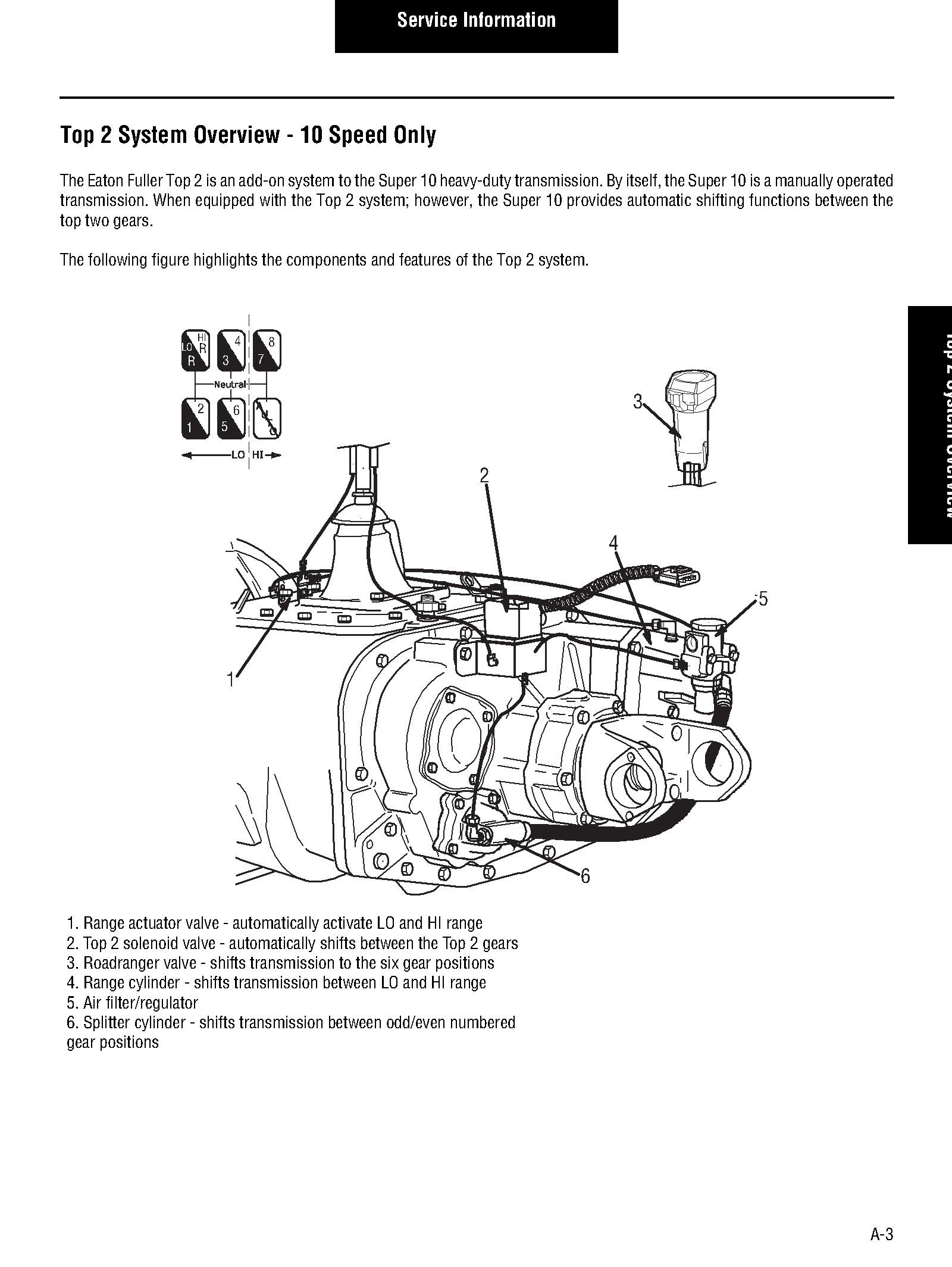 eaton transmission diagram eaton database wiring diagram images 2012 05 04 211846 top 2 schematic