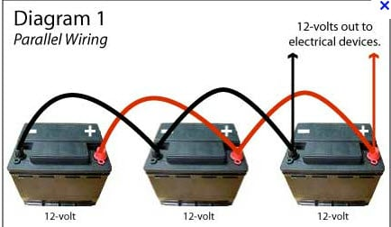Battery Bank Tutorial: Joining Batteries Via Series or Parallel for Increased Power