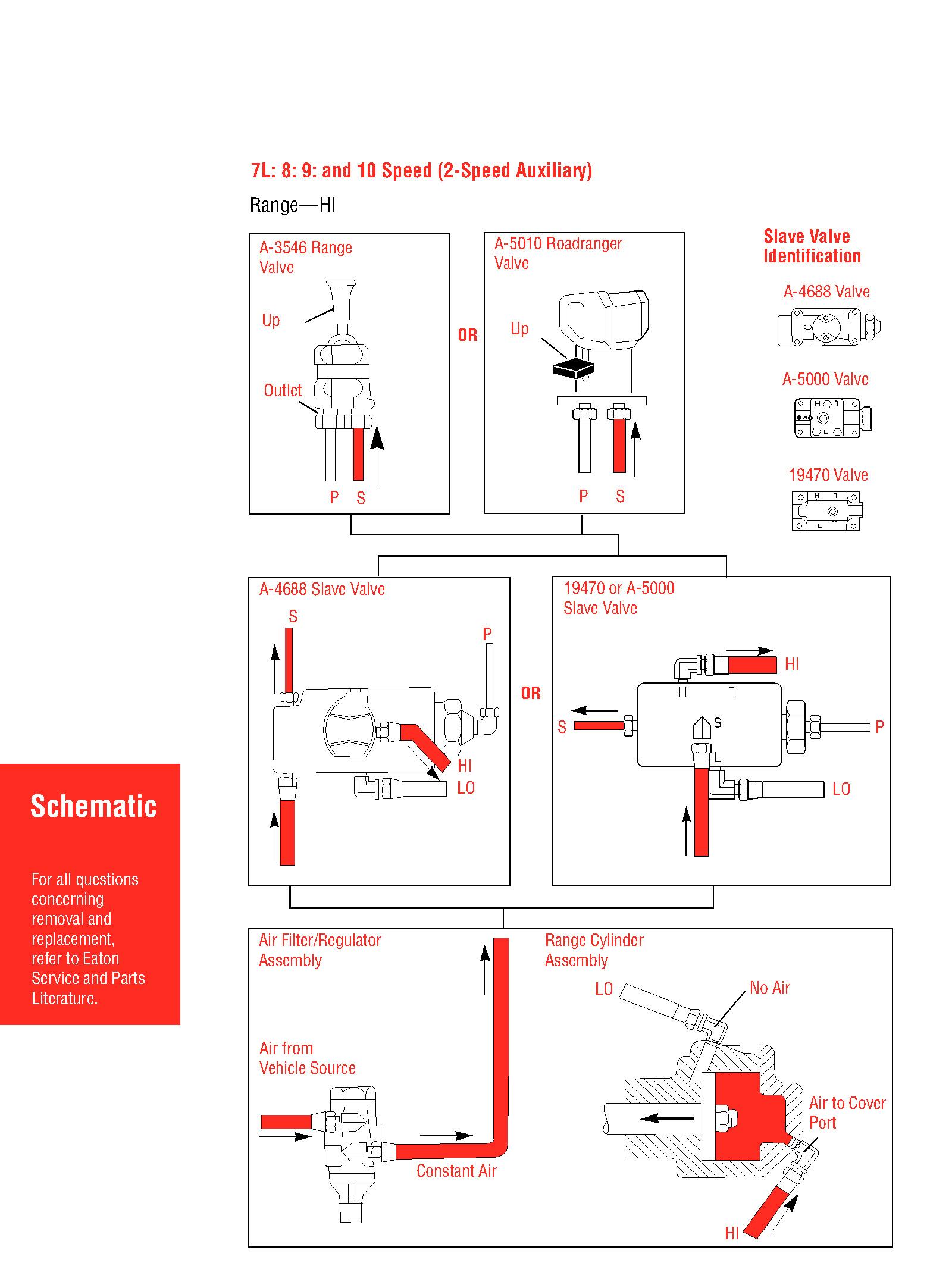 Dashboard Diagram 1996 Freightliner Fl70 Books Of Wiring Frightliner Fl80 Fuse Box Standard Transmission Looking For