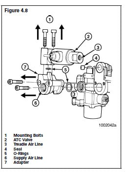 Kenworth Clutch Fan Solenoid Wiring Diagram also 04 Mack Wiring Diagram additionally Freightliner Power Window Wiring Diagram furthermore Hino Engine Wiring Diagram as well Wiring Diagram 2006 Buick Lacrosse. on 2012 freightliner fuse box