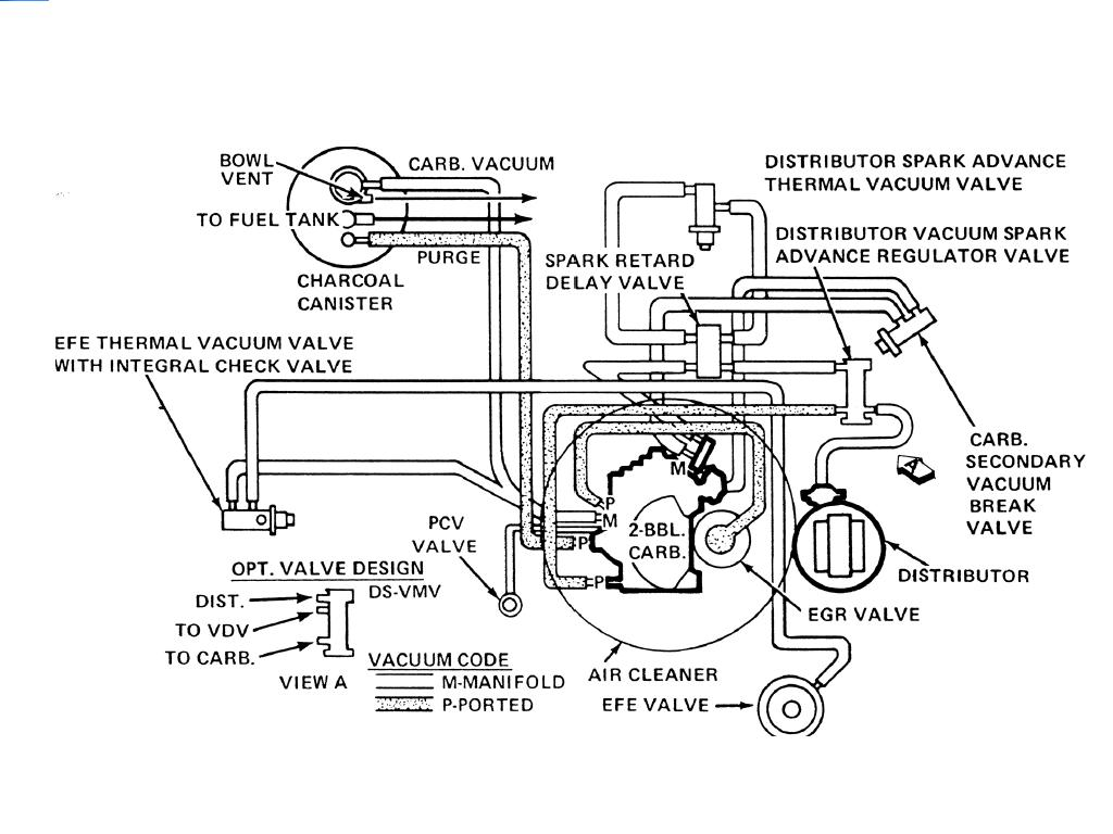 grand am power steering system diagrams  grand  free