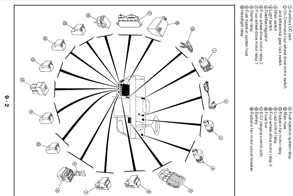 yamaha rhino relay diagram yamaha image wiring diagram helloi have a yamaha rhino 2008 700fi i experienced a on yamaha rhino relay diagram