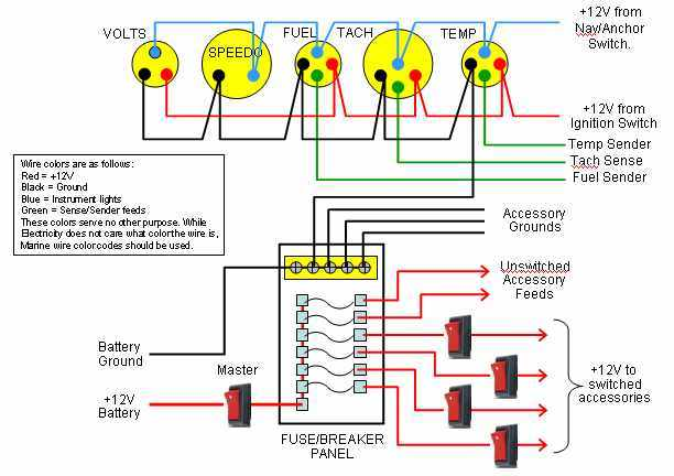 boat control panel wiring diagram boat fuse panel wiring diagram