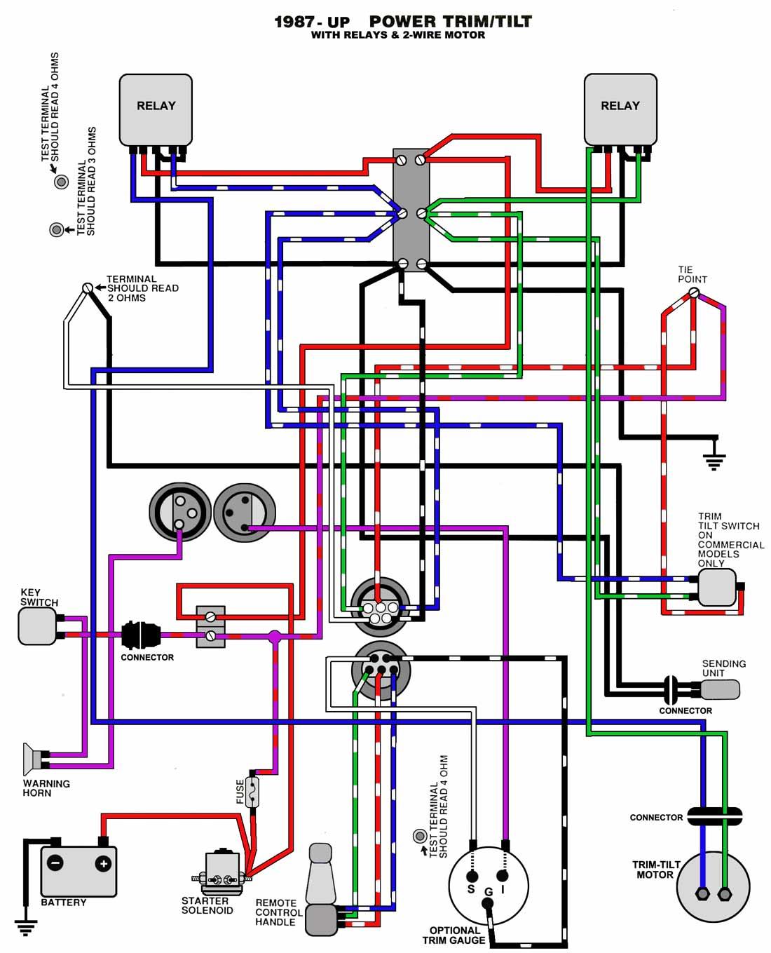 defi oil pressure gauge wiring diagram images gauge wiring diagram furthermore pro trim teleflex wiring diagram