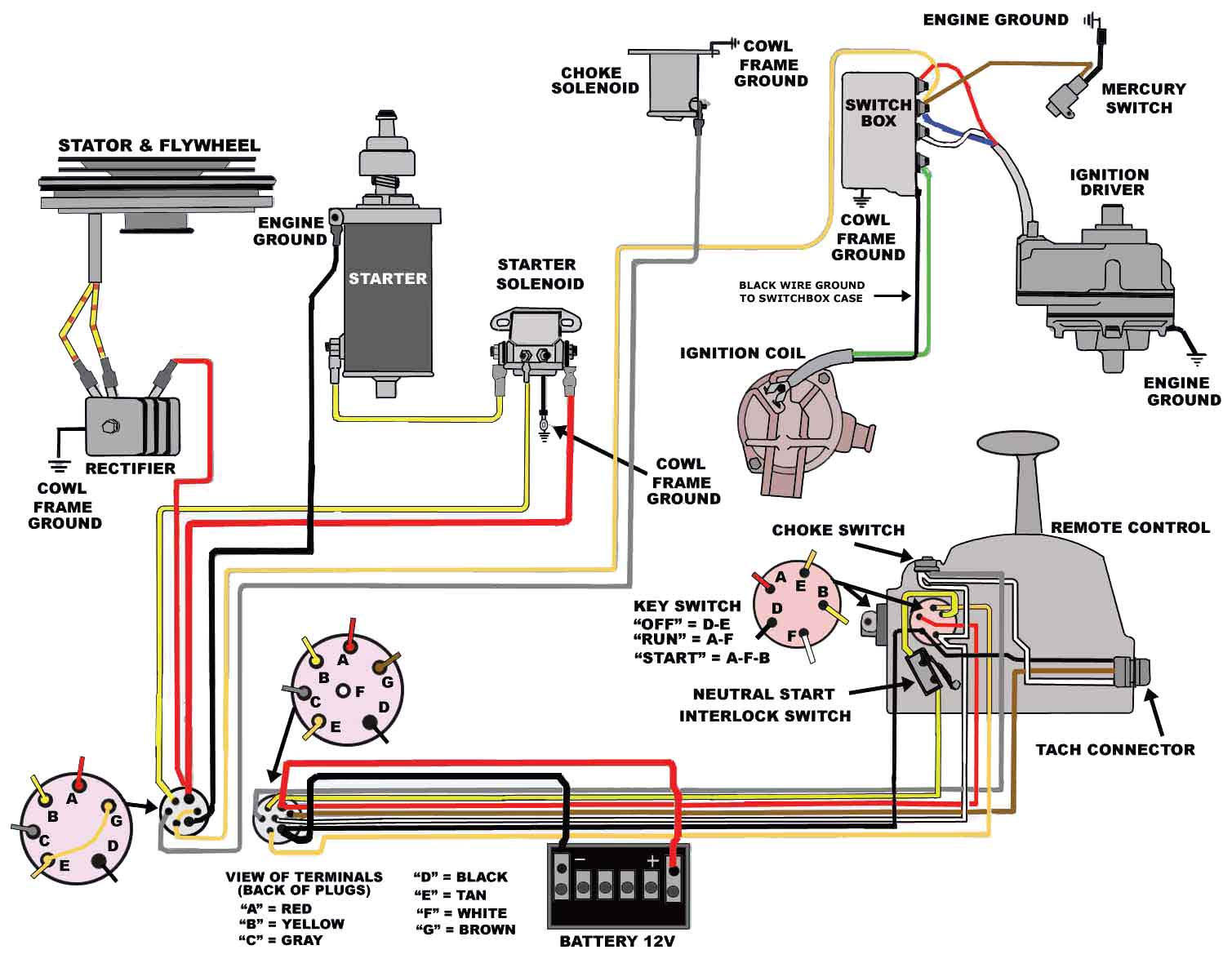 wiring & engine diagram | wiring & engine diagrams mercury marine ignition wiring diagram mercury ignition wiring diagram