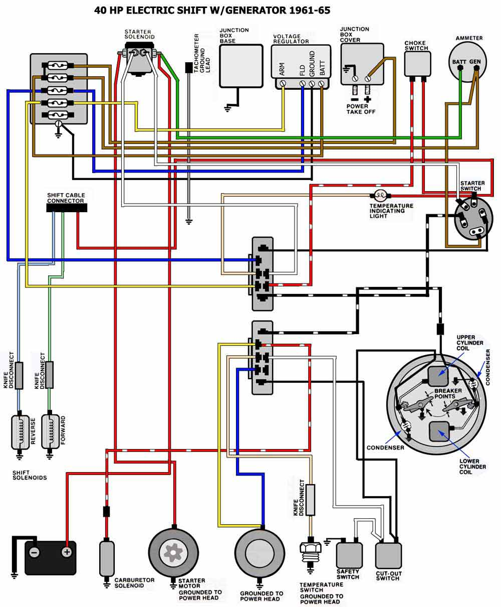 DIAGRAM] 40 Hp FULL Version HD Quality Wiring Diagrams -  IDEAARTGRAFIK.CHEFSCUISINIERSAIN.FRideaartgrafik chefscuisiniersain fr