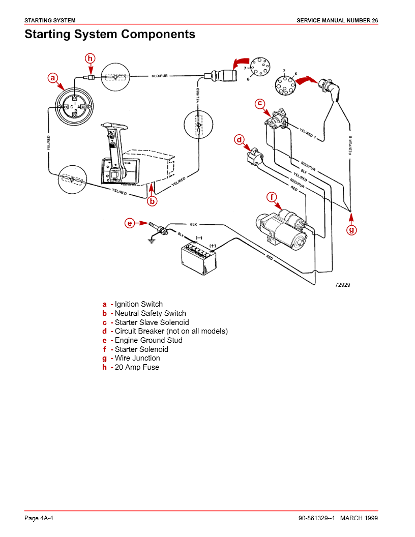 Wiring Diagram Starter Solenoid The Wiring Diagram readingratnet
