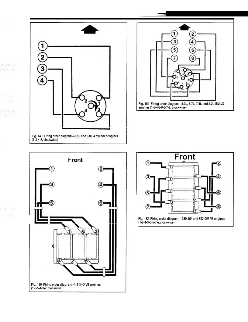 mercruiser wiring diagram 5 0 images 3l mercruiser gauge wiring collection volvo penta alternator wiring diagram pictures diagrams mercruiser 3 0 cooling system diagram mercruiser wiring diagram and