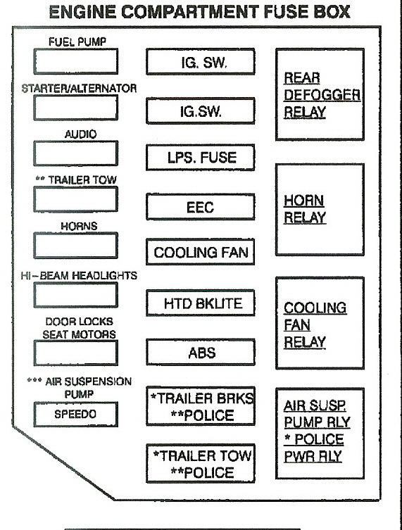 Fuse Box Diagram For Ford Fiesta 2008 : Fuse box ford f penger fiesta
