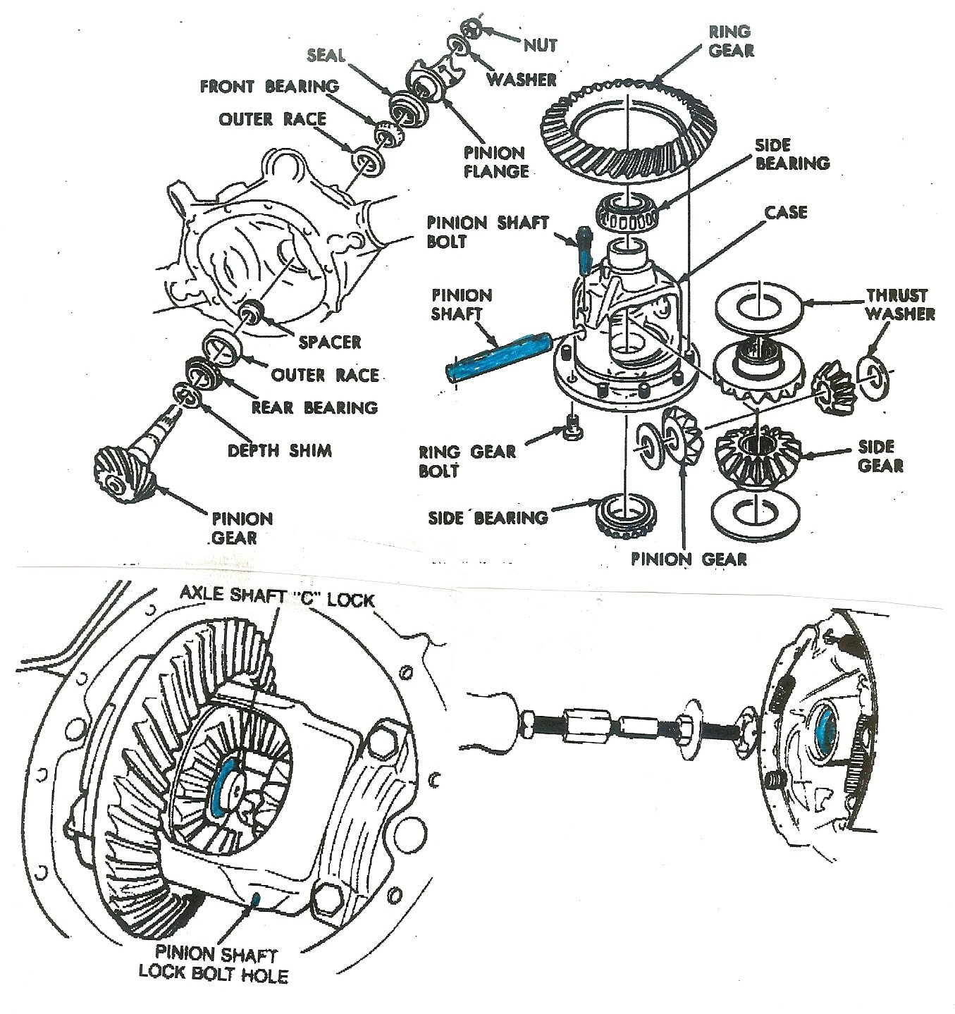 s10 front differential diagram  diagram  auto wiring diagram