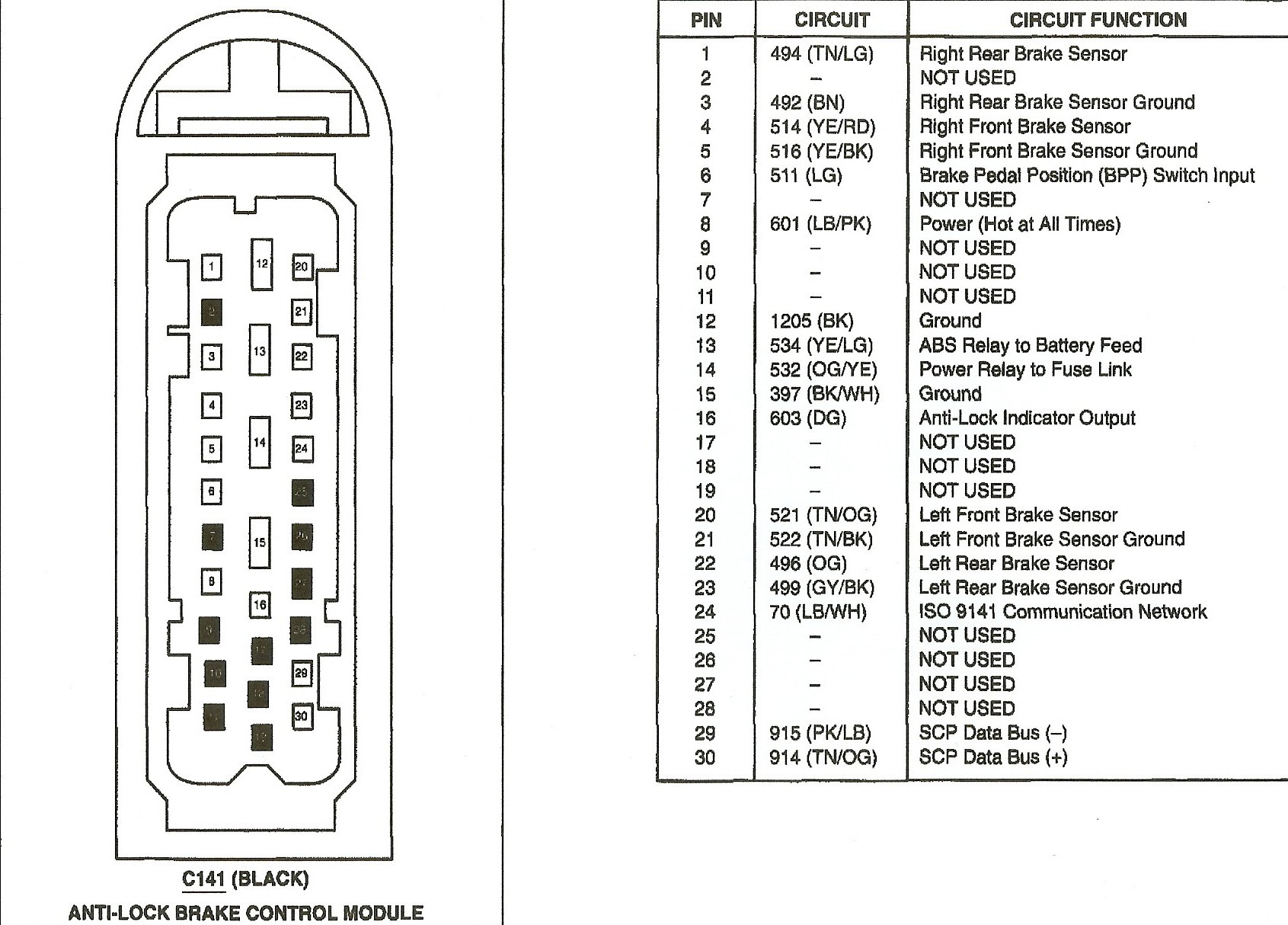 Ford E Fuse Box Diagram Instrument Panel as well  additionally Maxresdefault moreover Maxresdefault also Abs Plug. on 2005 f250 fuse box diagram