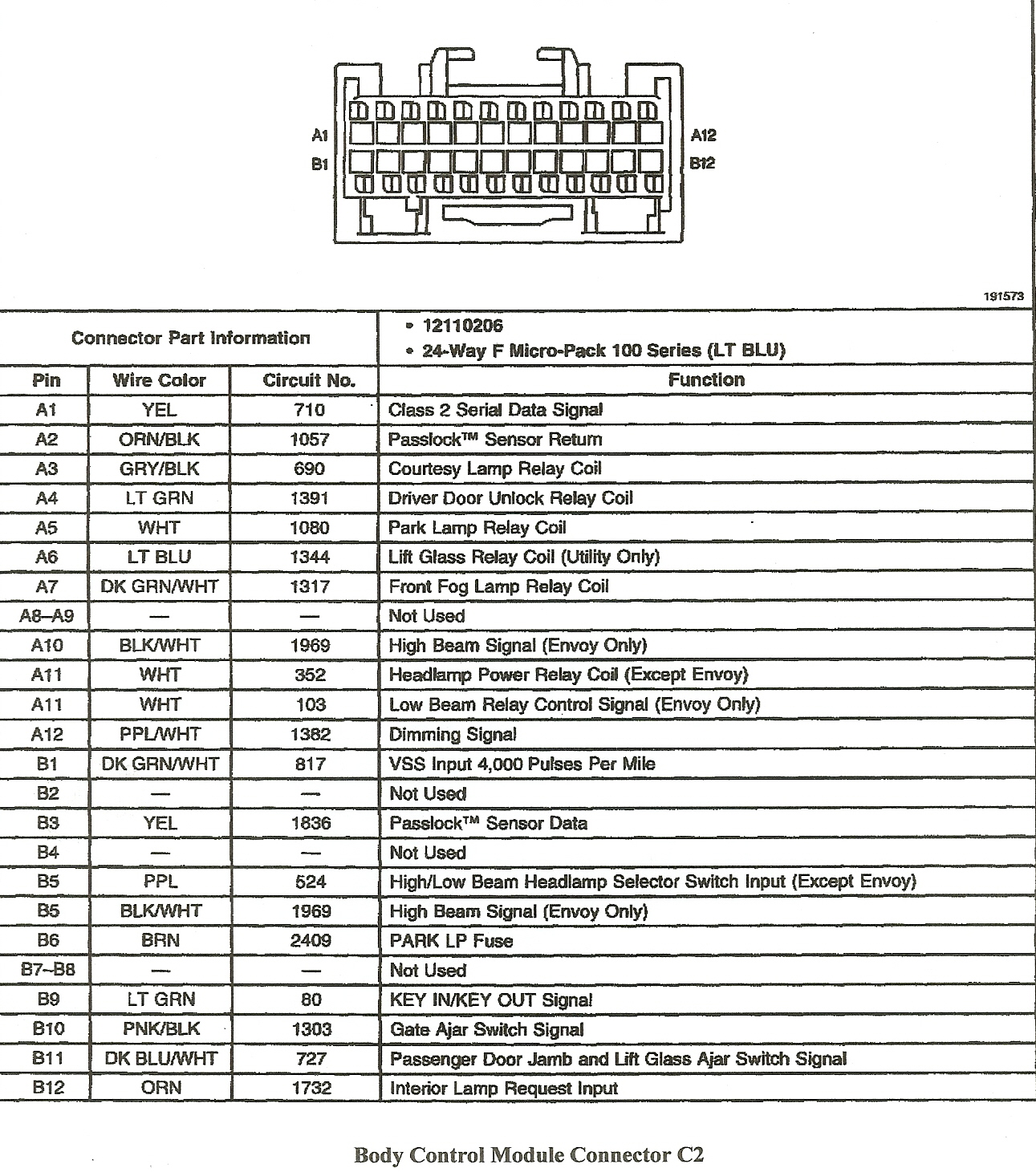 28 Gm Body Control Module Wiring Diagram