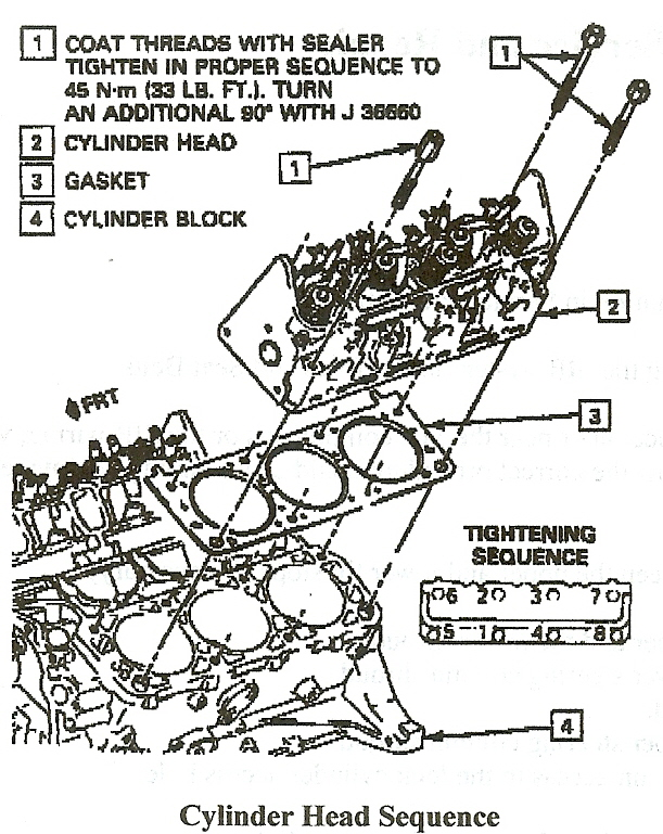 84o3t Chevrolet Silverado 2500 Hd 02 Chevy 2500 Hd 6 0l Always additionally P 0996b43f81acfed1 together with P 0996b43f8036fcae furthermore Ford Taurus Motor Diagram further Schematic Of A 2002 Duramax Sel Engine. on 1995 chevy lumina engine diagram