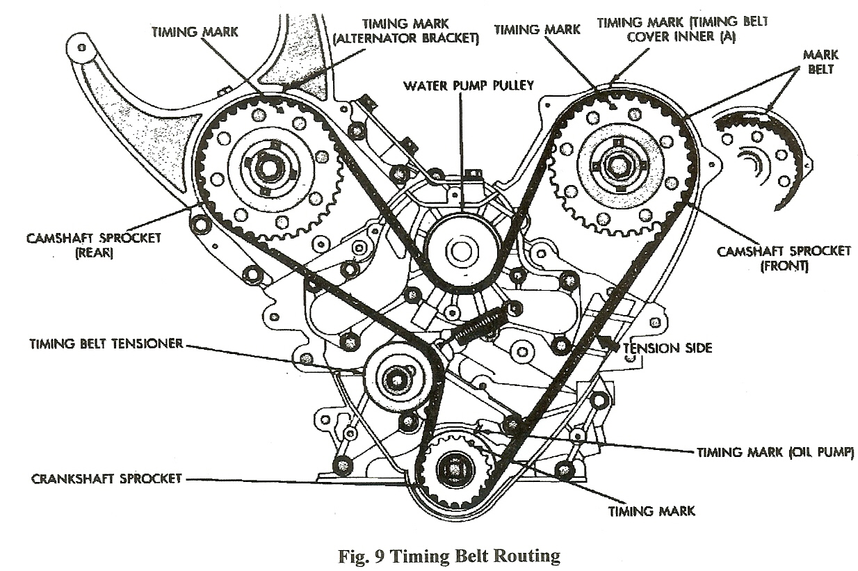 93 civic timing belt diagram  93  free engine image for