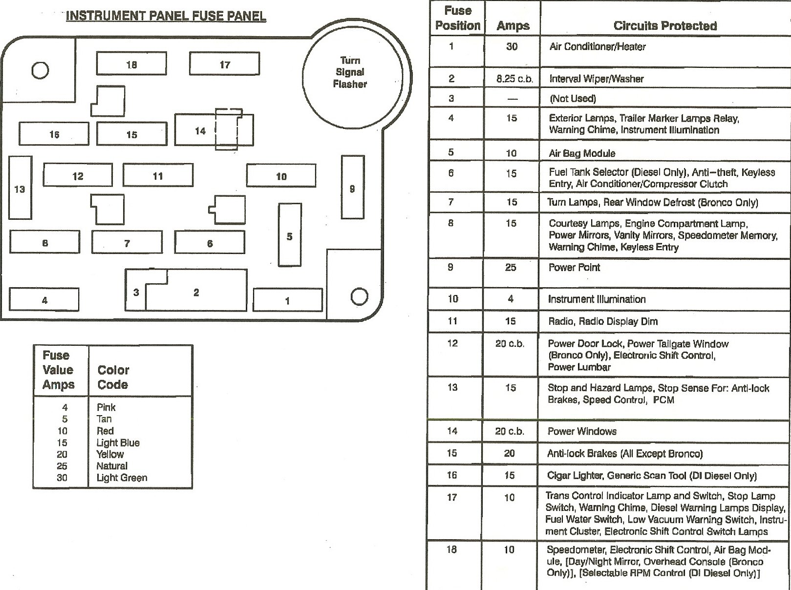 ford telstar stereo wiring diagram search for diagrams