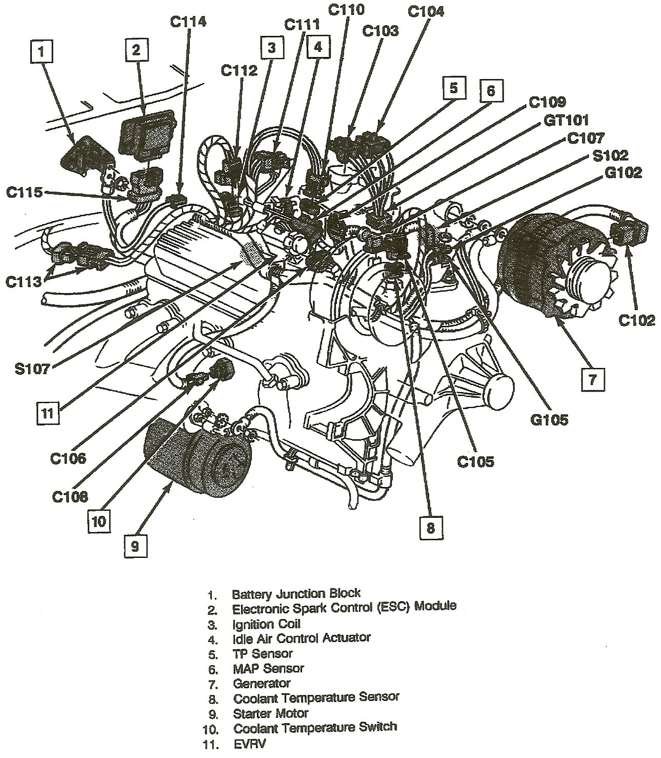 chevrolet steering column wiring diagram