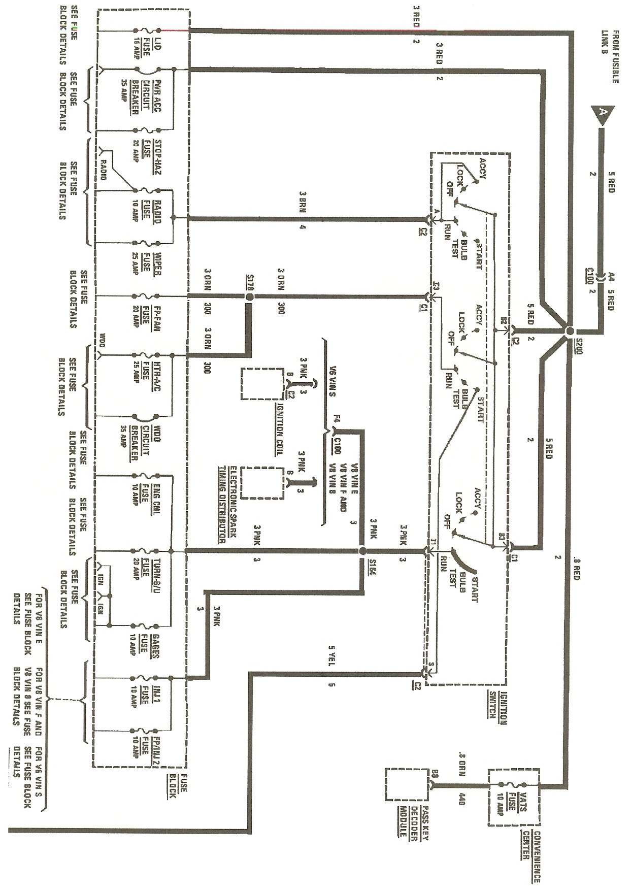 chevy steering column wiring diagram diagram 88 camaro a wiring diagram steering column swap ignition switch