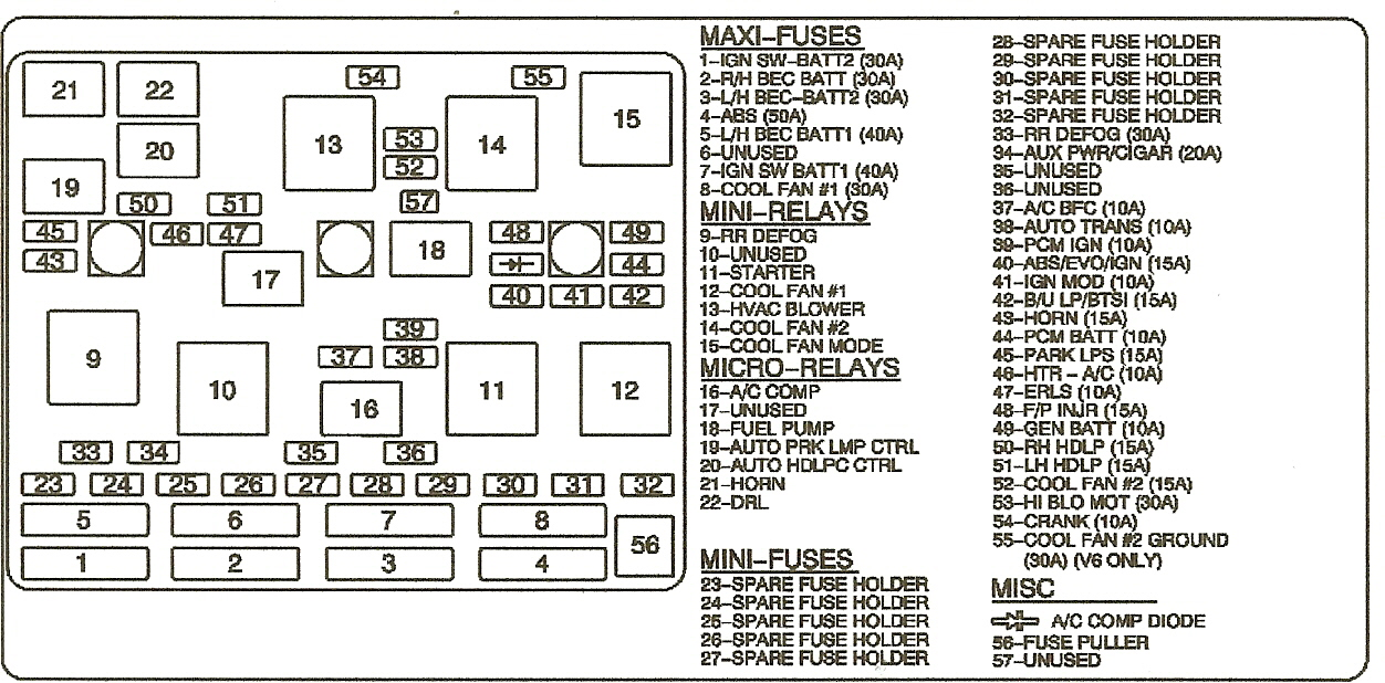 2011 01 24_180147_fuse_box 2004 pontiac grand am fuse box pontiac wiring diagrams for diy 2004 grand am fuse box at crackthecode.co