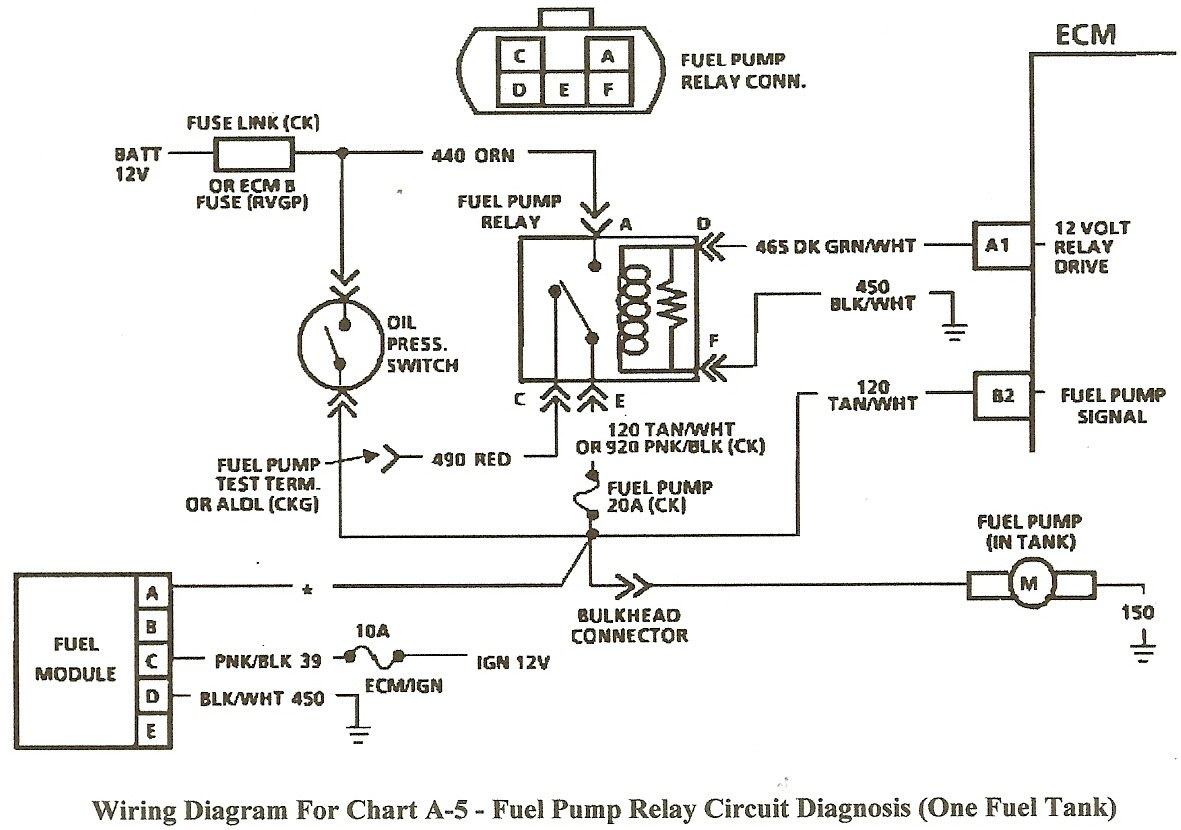 wiring diagram 1988 chevy s10 fuel pump the wiring diagram wiring diagram for 89 s10 wiring wiring diagrams for car or wiring