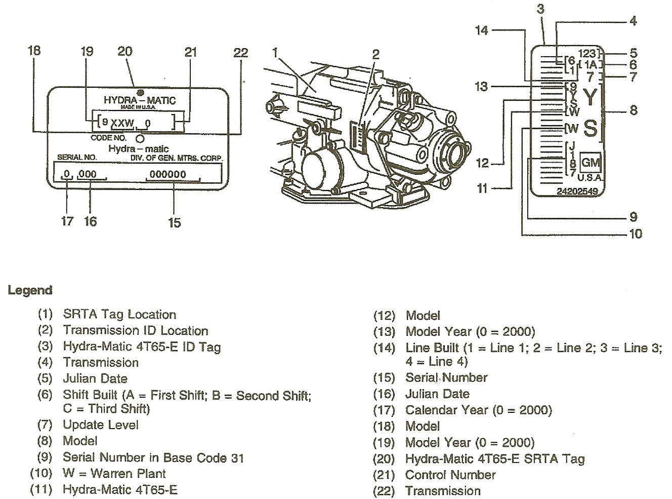 1996 Buick Lesabre Hvac Blower Motor Diagram furthermore Wiring Diagram For A 2001 Dodge Ram Van 1500 in addition 2004 Silverado Fuse Diagram as well 2001 Ford Expedition Rear Differential Diagram Wiring Photos also Power Steering Fluid Reservoir Location. on blower motor resistor replacement 2004 buick