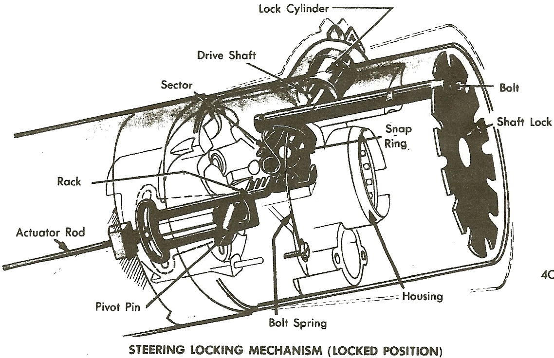 Im Looking For Exploded View Schematics For The Steering